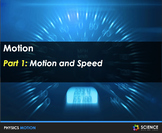 PPT - Motion, Speed, Velocity & Acceleration + Student Not