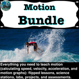 Motion Unit Bundle (covers: speed, velocity, acceleration,