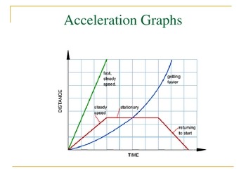 Motion Velocity Circular Newtons law Presentation