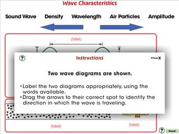 Motion: Wave Characteristics - NOTEBOOK Gr. 5-8
