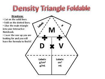 Motion and Forces: Triangle Formula Foldable's