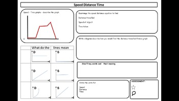 Forces and Motion test prep x 2 lessons