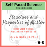 Motion of Molecules - Middle School Chemistry - An Introdu
