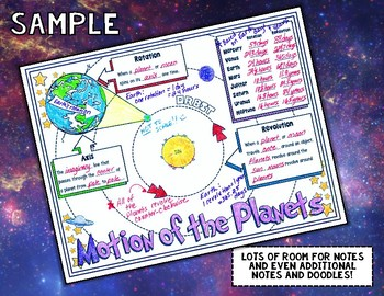 MOTION OF THE PLANETS SCIENCE DOODLE NOTES, INTERACTIVE NOTEBOOK, ANCHOR CHART