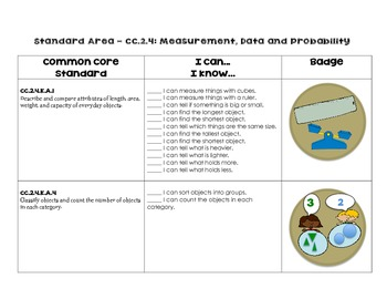 """Kindergarten Common Core Math Badges, with """"I Can"""" Checklists"""