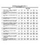 Motivation Assessment Scale Autism Positive Reinforcement Token Board