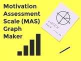 Motivation Assessment Scale (MAS) Graph Maker