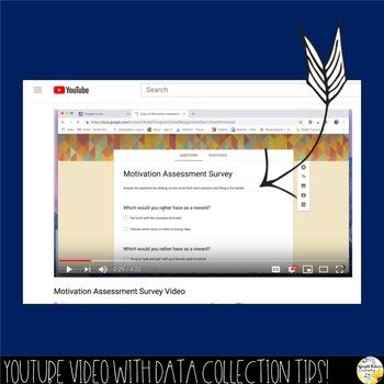 Motivation Assessment Survey - Behavior Assessment Tool