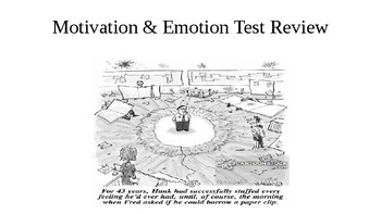 Motivation & Emotion Psychology Test Review PowerPoint by