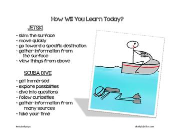 Motivation:  Jetski or SCUBA Dive