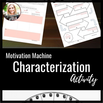 Character Motivation: Literary Elements & Analysis {COMMON CORE}