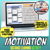Motivation   Maslow's Hierarchy   Psychology   Distance Learning Activity