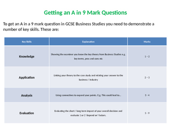 Motivation - Revision Lesson - People in Business - Quiz, PPT & Worksheet