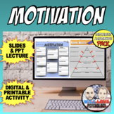 Motivation and Maslow's Hierarchy of Needs in Psychology Bundle