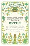 Motivational Poster  Mettle