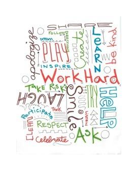 Motivational Words Classroom Poster