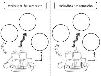 Motivations for Exploration Interactive Notebook Activity