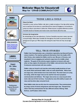 "Motivator Maps for Educators© Map for ""CRAB COMMUNICATION"""