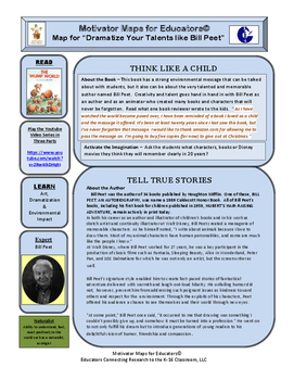 """Motivator Maps for Educators©  Map for """"Dramatize Your Tal"""