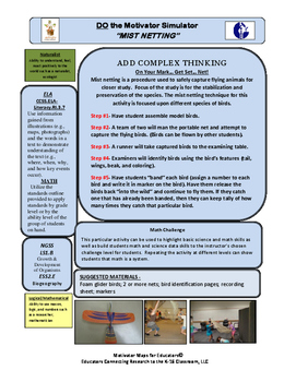 """Motivator Maps for Educators© Map for """"MIST NETTING"""""""