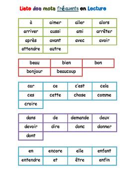 Mots fréquents en français
