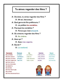 Mots interrogatifs, questions, dialogue in French