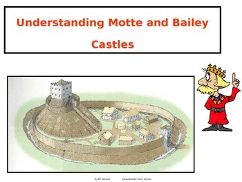 Motte and Bailey Castles Game