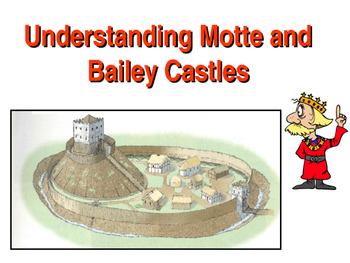 Motte and Bailey Castles Quiz
