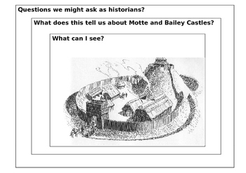 Motte and Bailey Castles Vision Frame