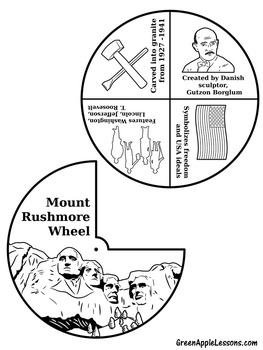 Mount Rushmore Activity