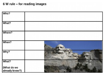 Mount Rushmore Puzzle and Source Analysis Activity
