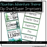 Mountain Adventure Decor - Clip Chart and Super Improvers Wall