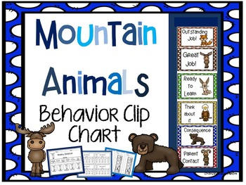 Mountain Animals Behavior Clip Chart