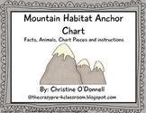Mountain Habitat Anchor Chart: animals, facts +