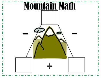 Mountain Math Poster