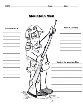 Mountain Men of the 1800's