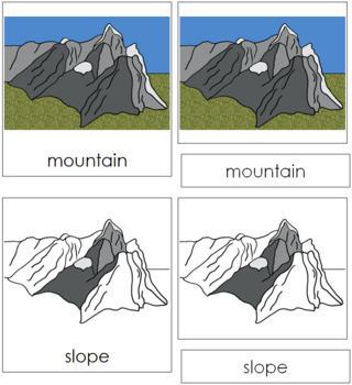 Mountain Nomenclature Cards