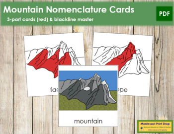 Mountain Nomenclature Cards (Red)