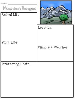 Mountain Habitat Organizer