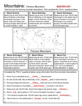 Mountains - Types and Famous Mountains - Activity
