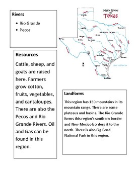 Mountain and Basins Notes