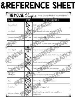 Mouse Cursors & Pointers Bulletin Board Set - 24 Posters - 3 Styles