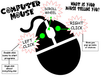 Mouse Options