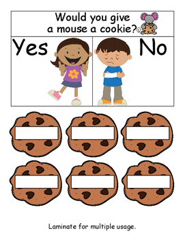 Mouse and Cookie Graph
