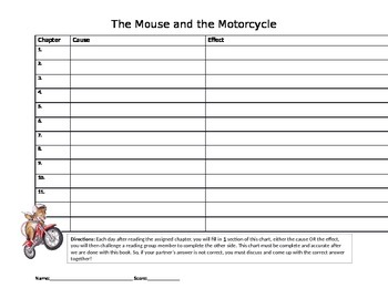 Mouse and Motorcycle Cause and Effect