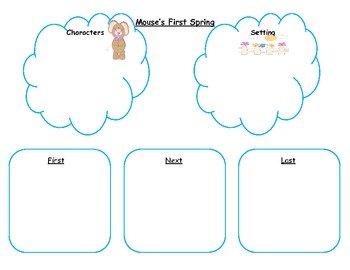 Mouse's First Spring: a Receptive and Expressive Language Unit