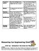 Mousetrap Car Engineering Design Challenge