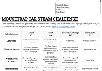 Mousetrap Car Steam (STEM) Challenger