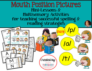 Mouth Position Pictures - Multisensory Spelling & Reading Strategies