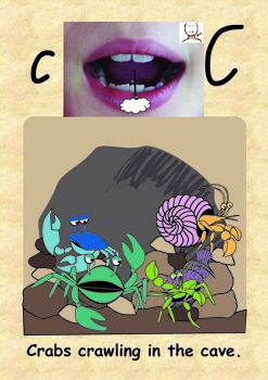 MOUTHABET: Alphabet Posters for Articulation, Literacy and Language